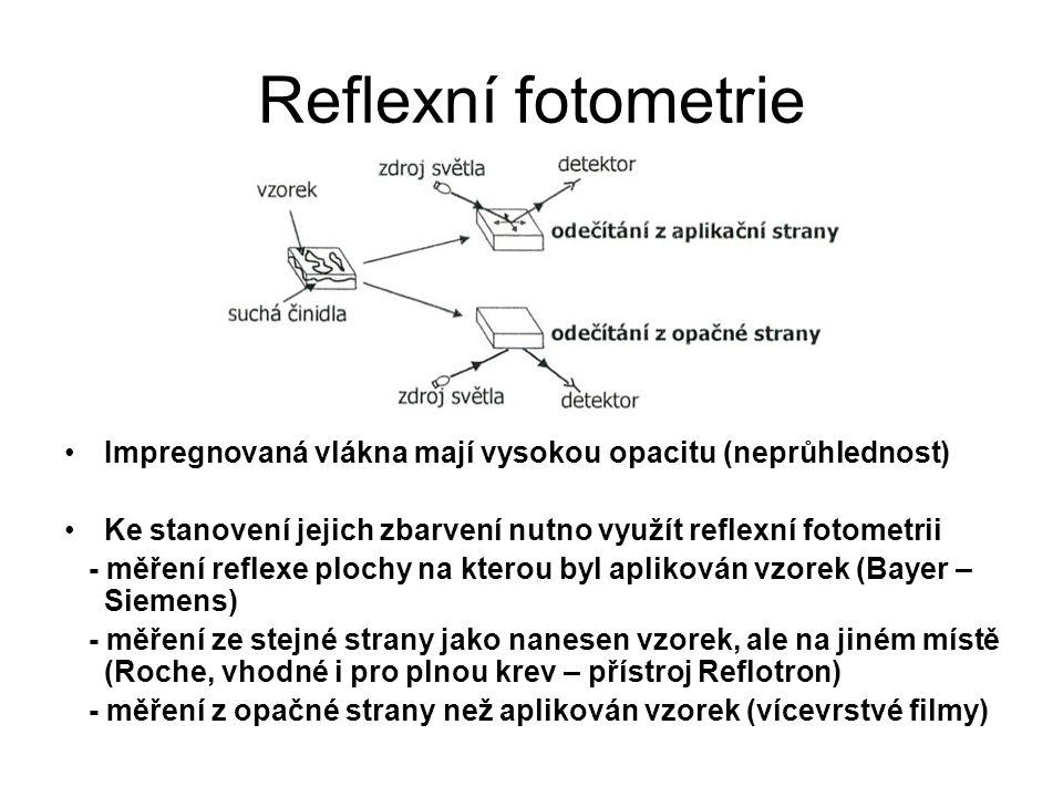 Reflexní fotometrie Impregnovaná vlákna mají vysokou opacitu (neprůhlednost) Ke stanovení jejich zbarvení nutno využít reflexní fotometrii.