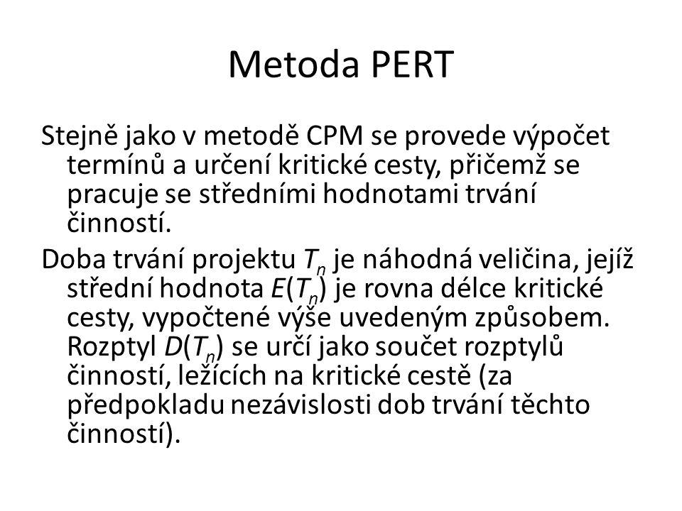 Metoda PERT
