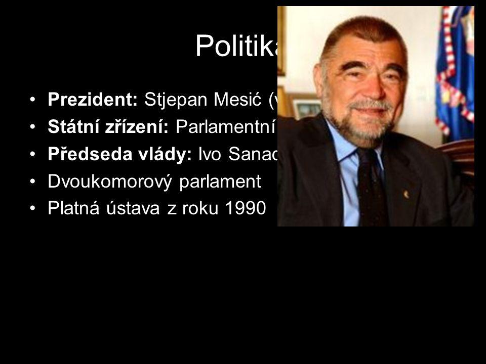 Politika Prezident: Stjepan Mesić (volen na 5 let)