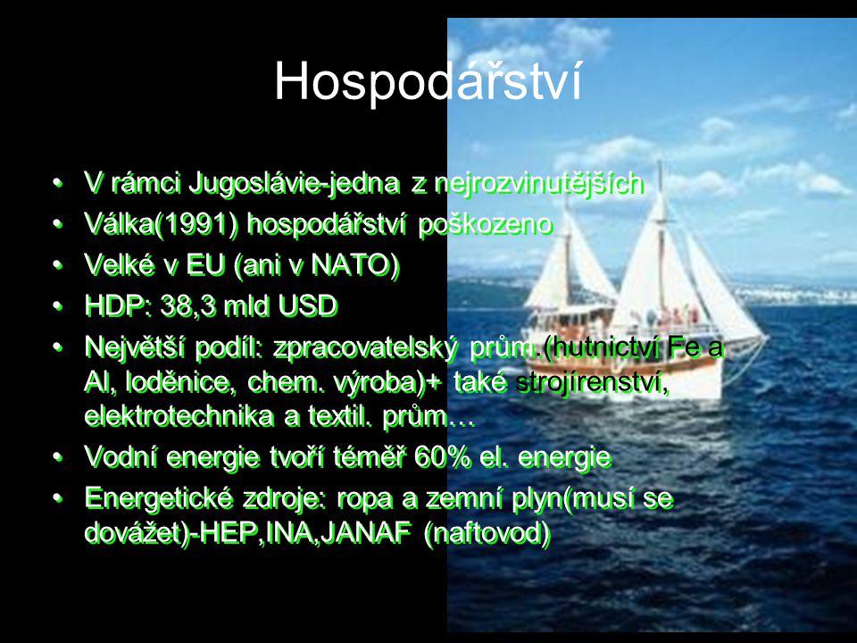 Hospodářství V rámci Jugoslávie-jedna z nejrozvinutějších
