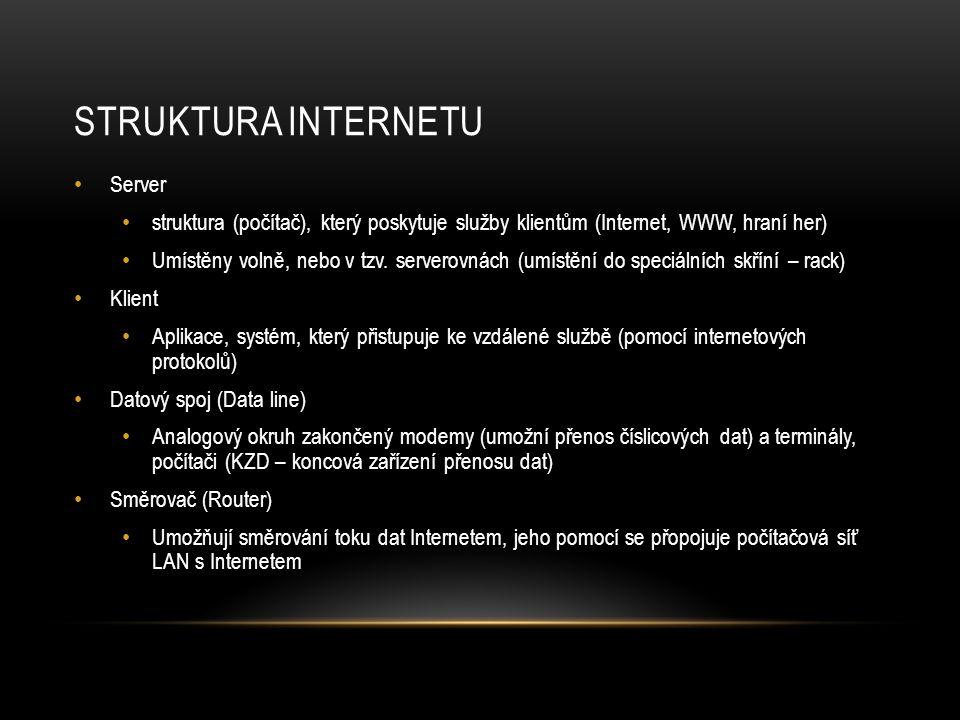 Struktura Internetu Server