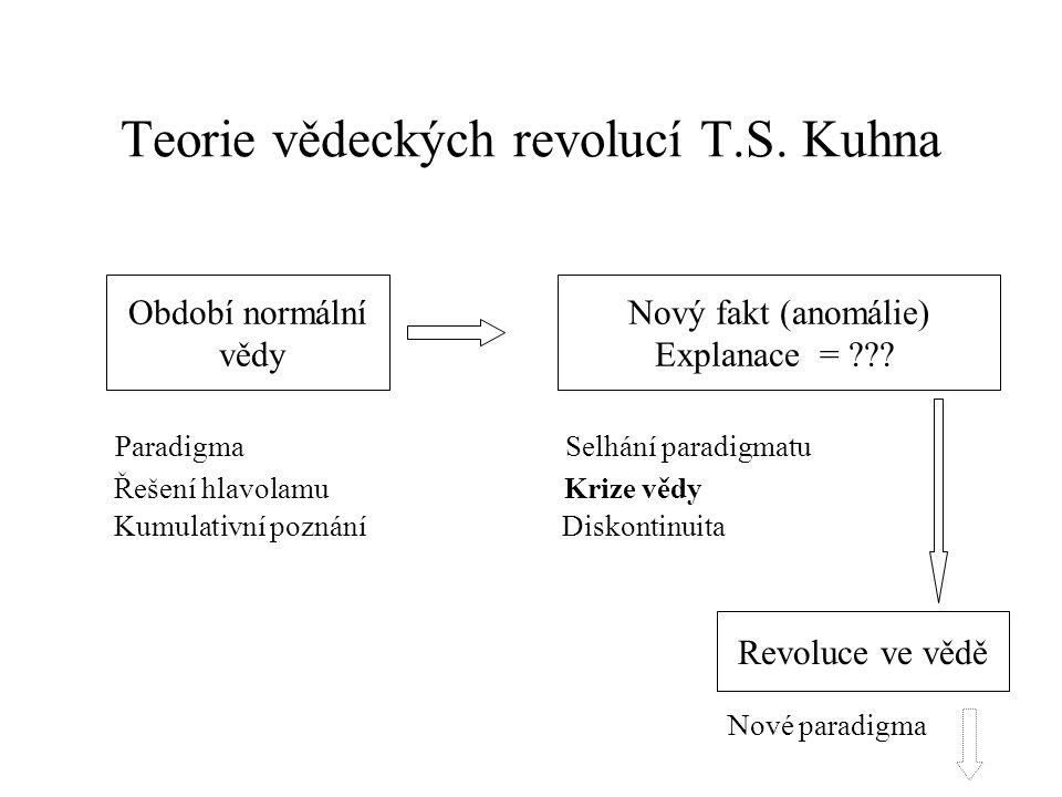 Teorie vědeckých revolucí T.S. Kuhna