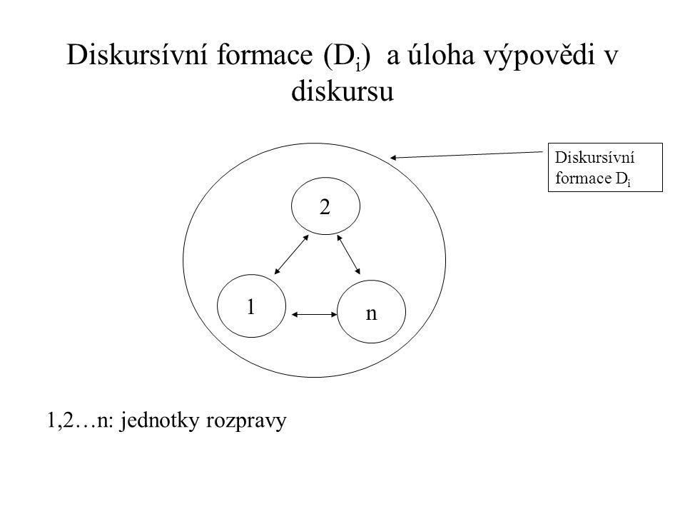 Diskursívní formace (Di) a úloha výpovědi v diskursu