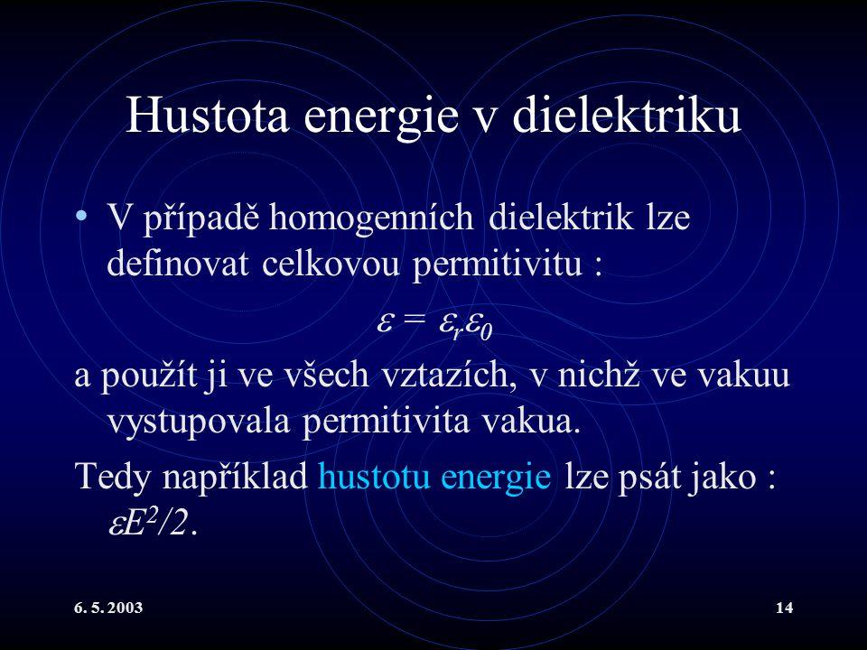 Hustota energie v dielektriku
