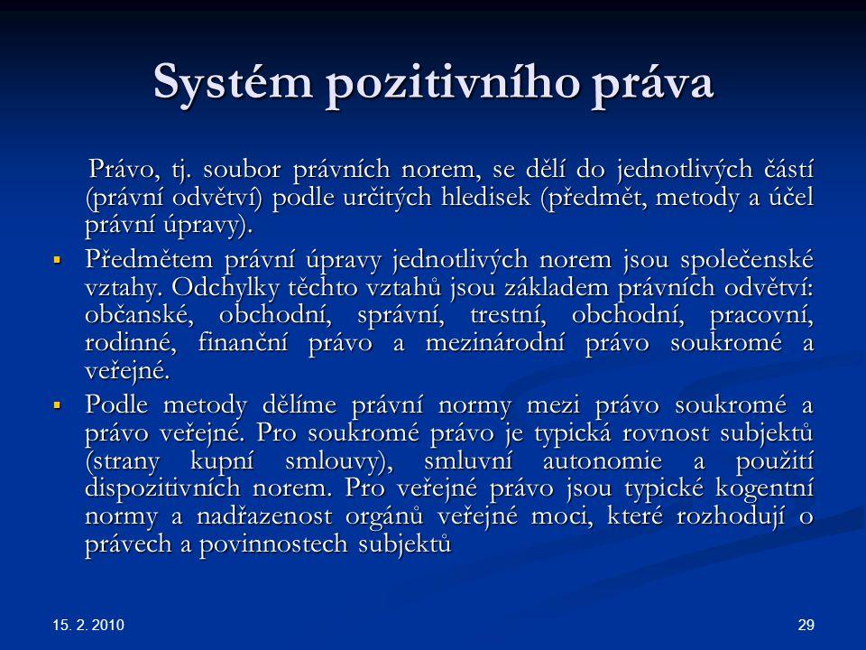 Systém pozitivního práva