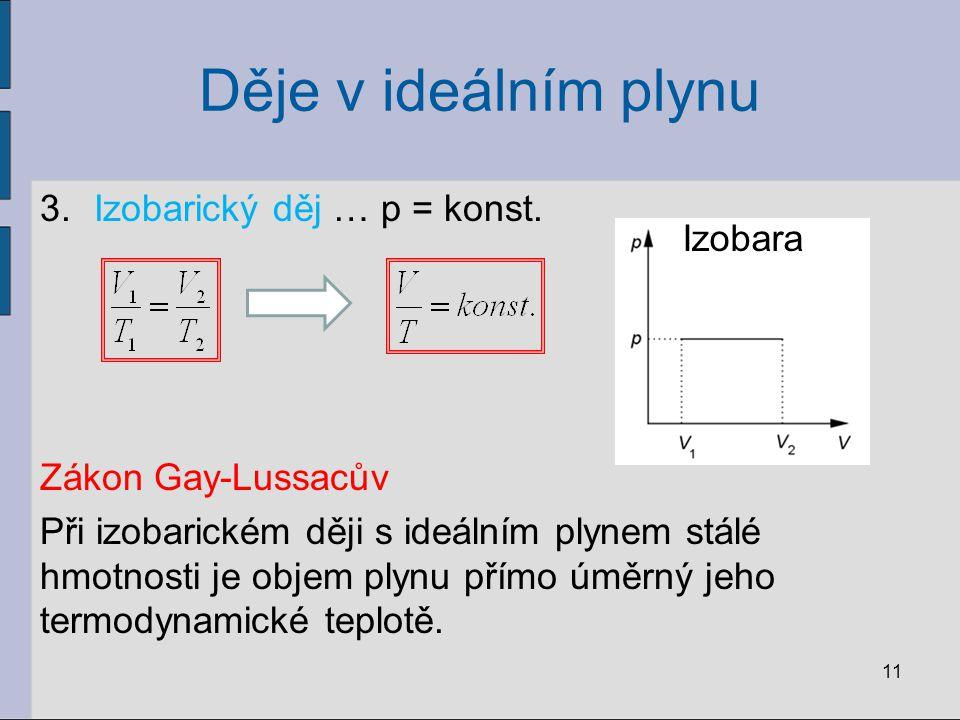 Děje v ideálním plynu Izobarický děj … p = konst. Izobara