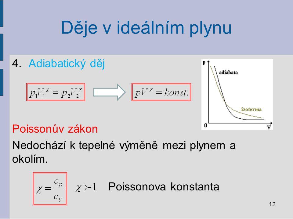 Děje v ideálním plynu Adiabatický děj Poissonův zákon