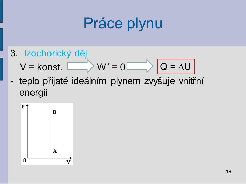 Práce plynu Izochorický děj V = konst. W´ = 0