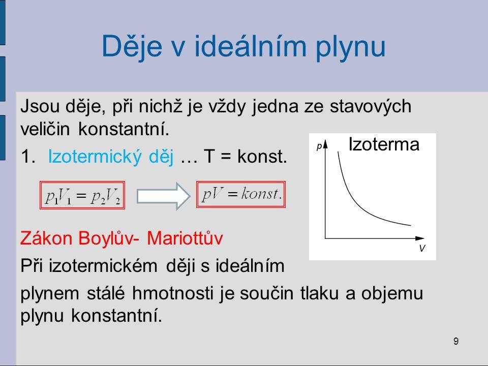 Děje v ideálním plynu Jsou děje, při nichž je vždy jedna ze stavových veličin konstantní. Izotermický děj … T = konst.