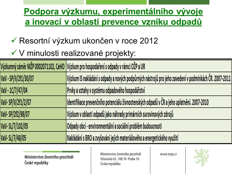 Podpora výzkumu, experimentálního vývoje a inovací v oblasti prevence vzniku odpadů