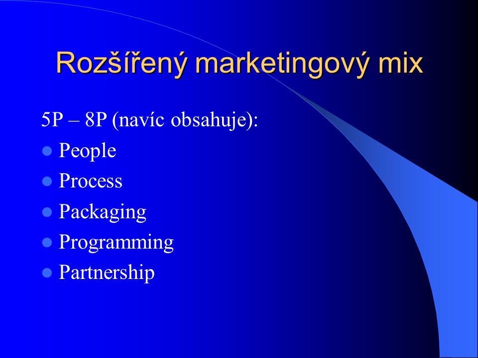 Rozšířený marketingový mix