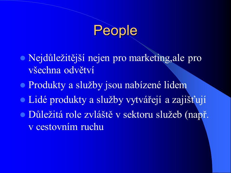 People Nejdůležitější nejen pro marketing,ale pro všechna odvětví