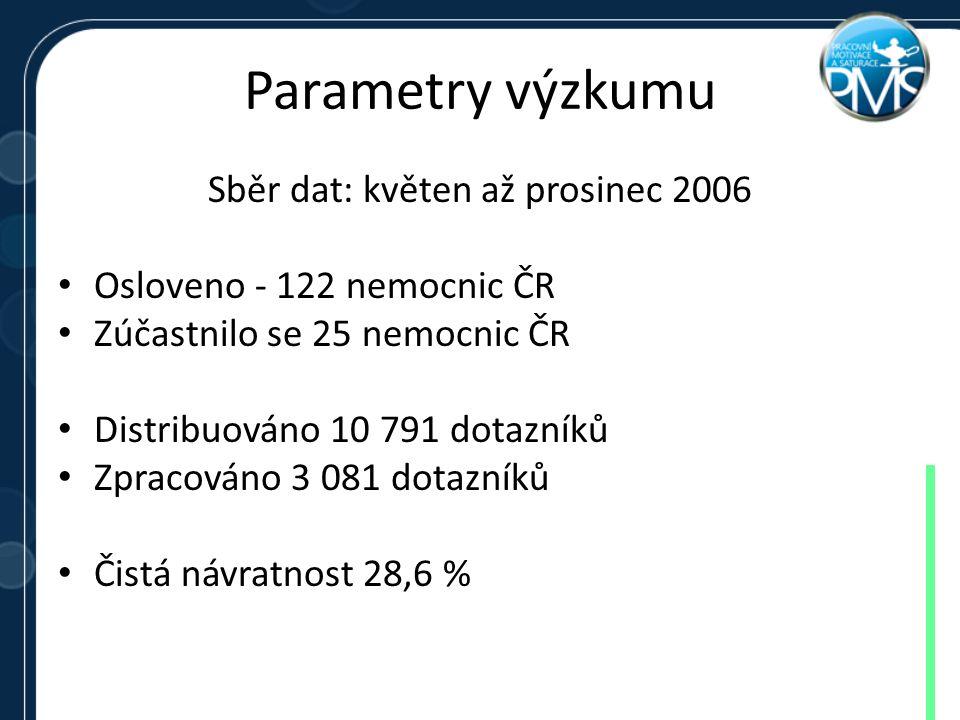 Sběr dat: květen až prosinec 2006