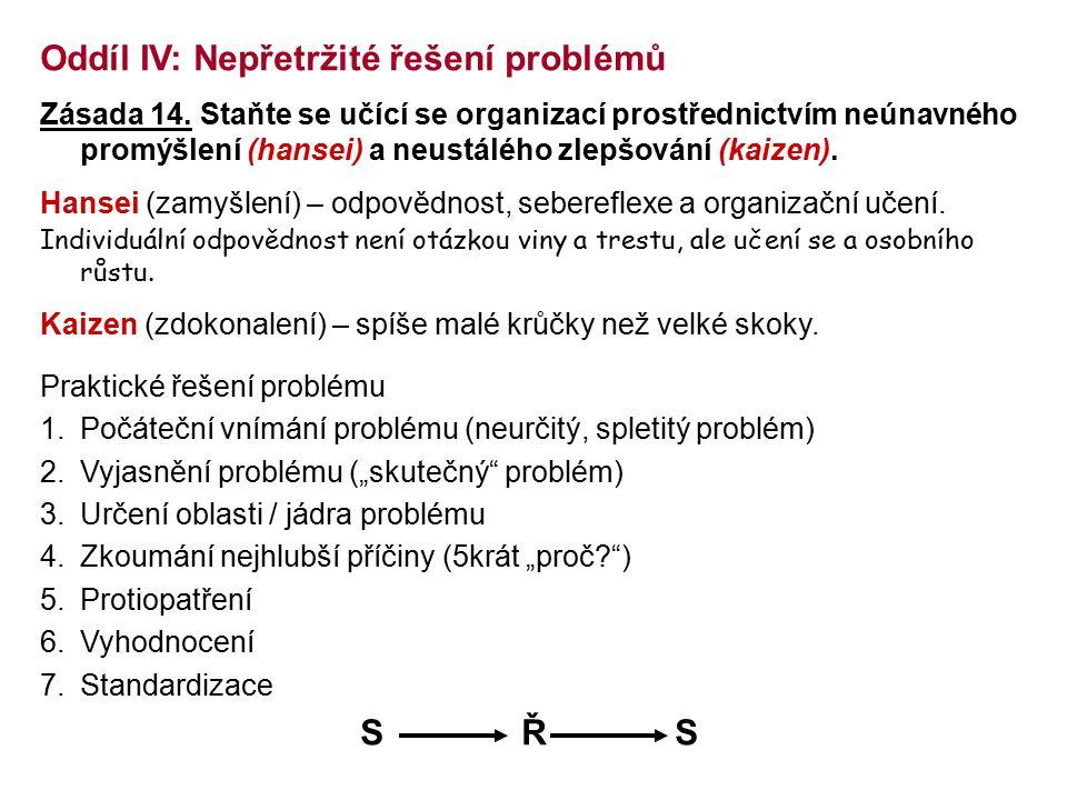 Oddíl IV: Nepřetržité řešení problémů