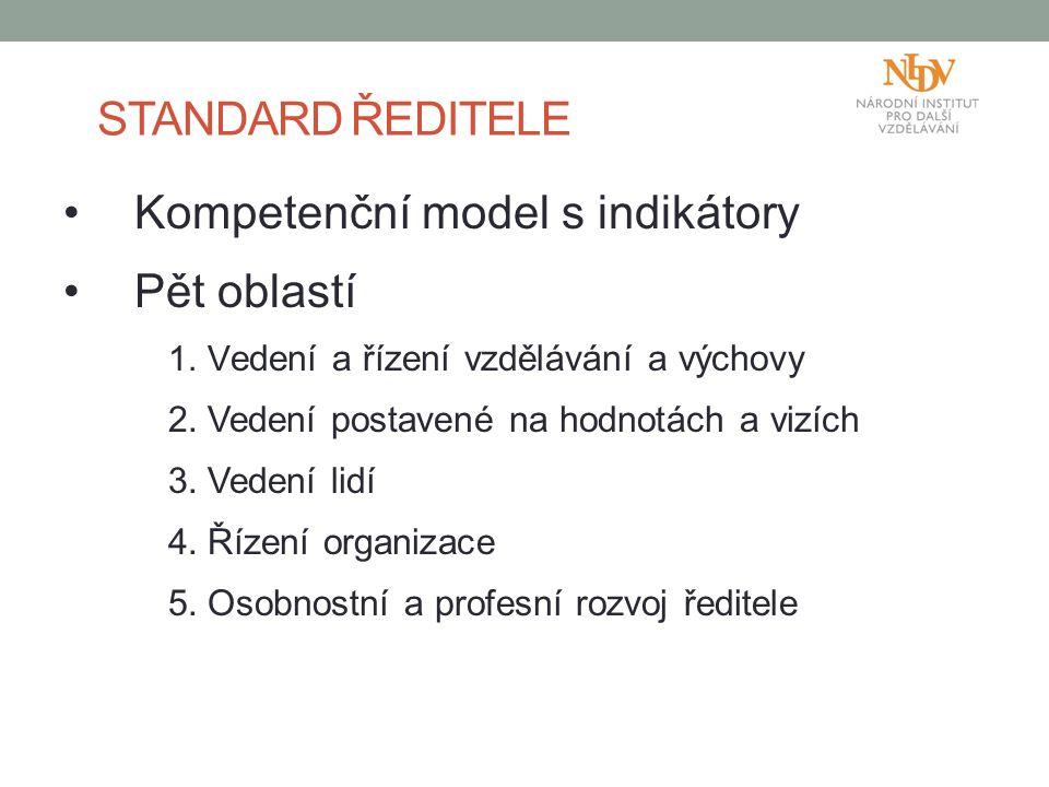 Kompetenční model s indikátory Pět oblastí