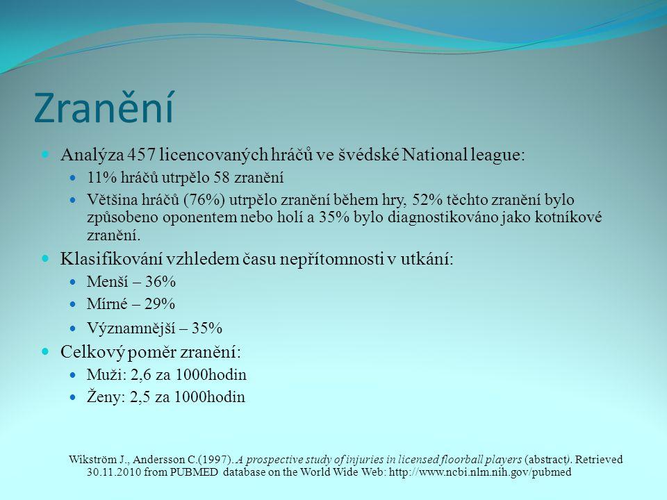 Zranění Analýza 457 licencovaných hráčů ve švédské National league: