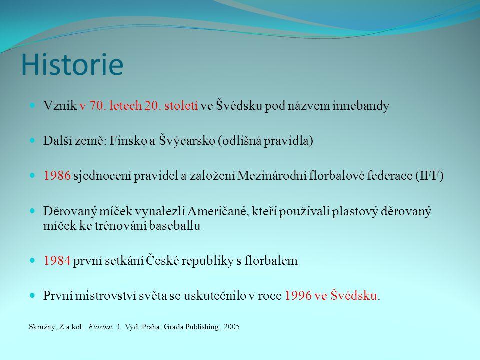 Historie Vznik v 70. letech 20. století ve Švédsku pod názvem innebandy. Další země: Finsko a Švýcarsko (odlišná pravidla)