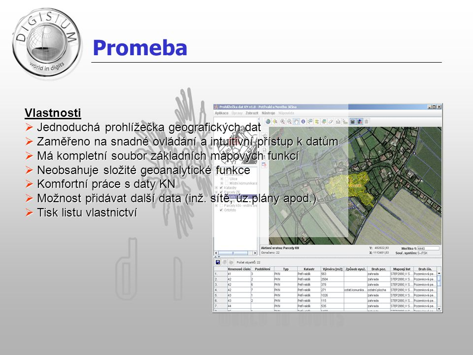 Promeba Vlastnosti Jednoduchá prohlížečka geografických dat