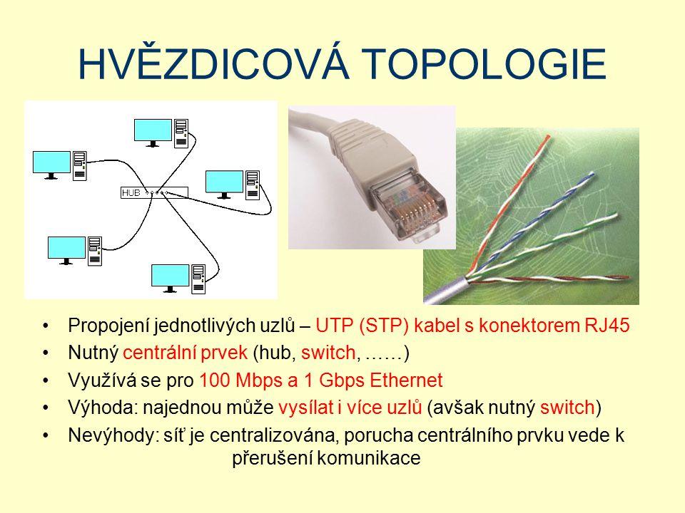 HVĚZDICOVÁ TOPOLOGIE Propojení jednotlivých uzlů – UTP (STP) kabel s konektorem RJ45. Nutný centrální prvek (hub, switch, ……)