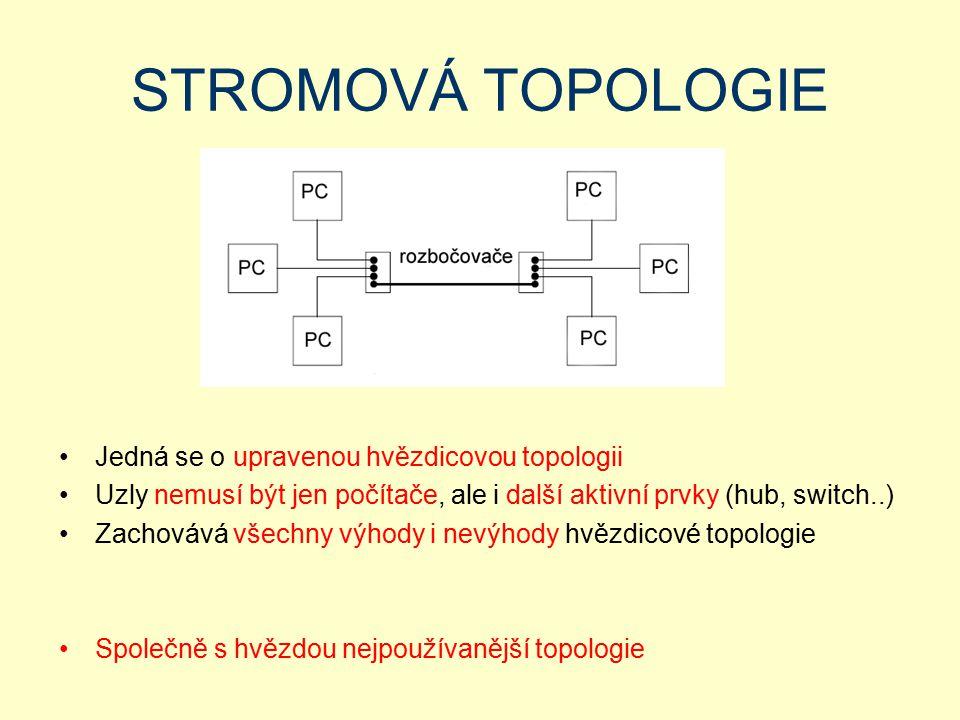 STROMOVÁ TOPOLOGIE Jedná se o upravenou hvězdicovou topologii