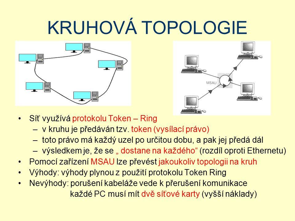 KRUHOVÁ TOPOLOGIE Síť využívá protokolu Token – Ring