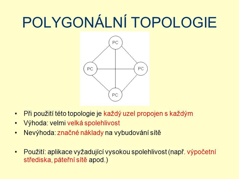 POLYGONÁLNÍ TOPOLOGIE