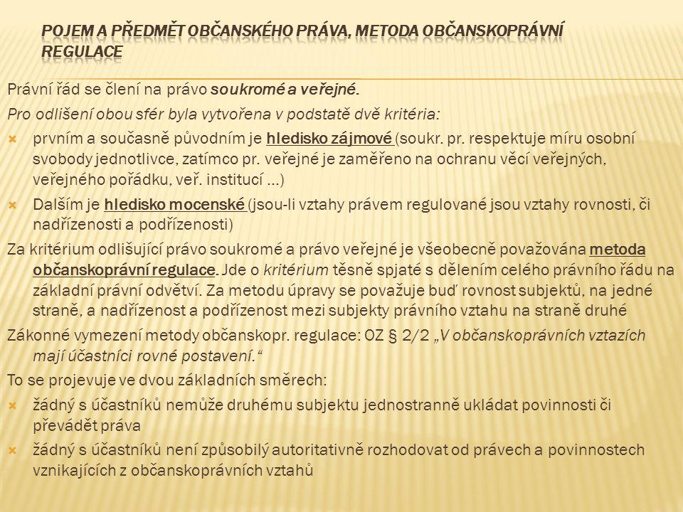 Pojem a předmět občanského práva, metoda občanskoprávní regulace