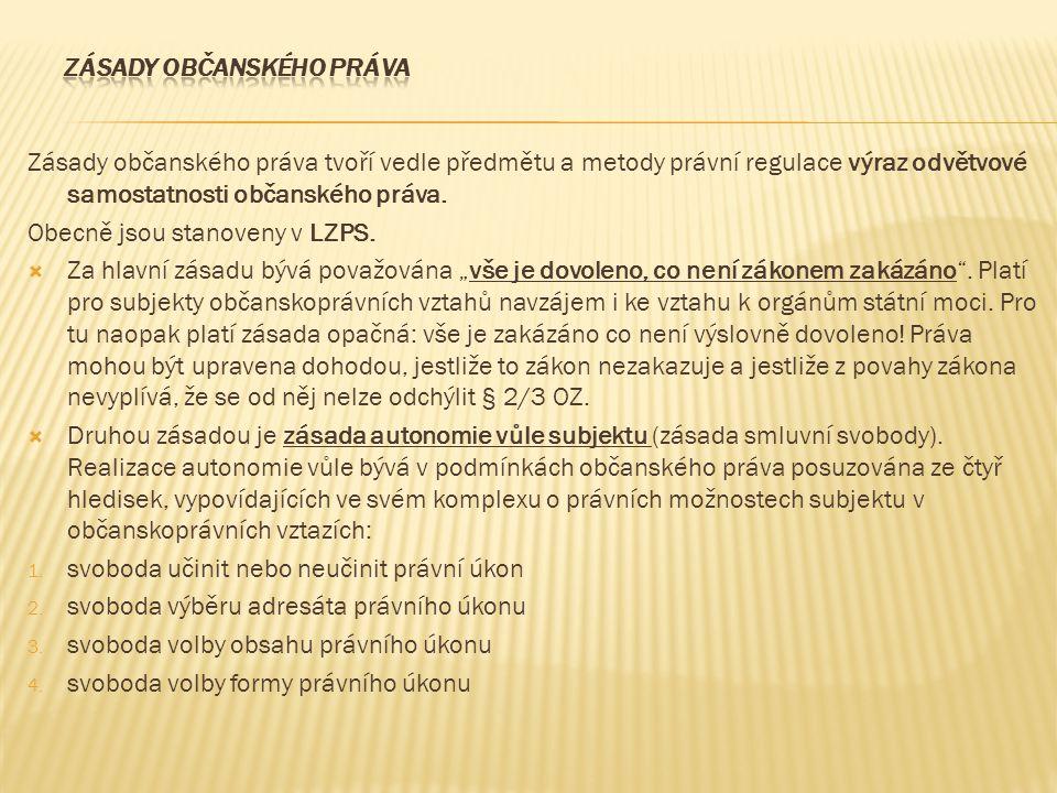 Zásady občanského práva