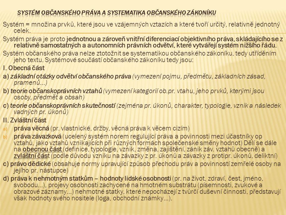 Systém občanského práva a systematika občanského zákoníku