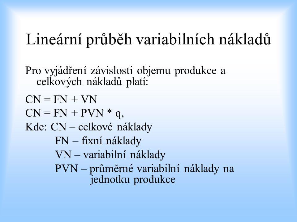 Lineární průběh variabilních nákladů
