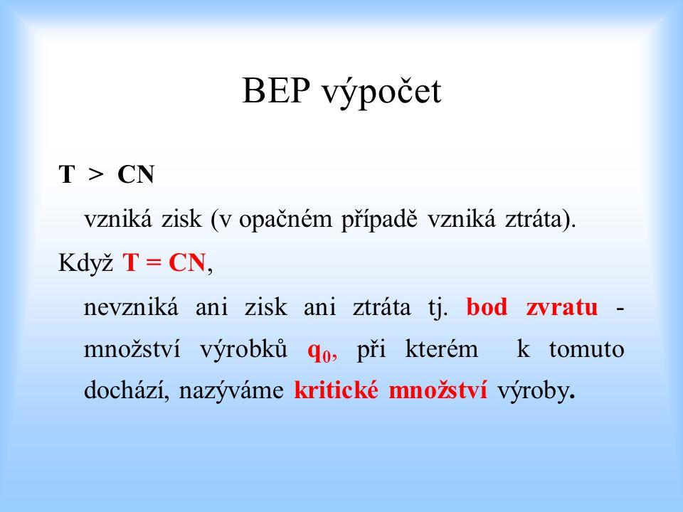 BEP výpočet T > CN vzniká zisk (v opačném případě vzniká ztráta).