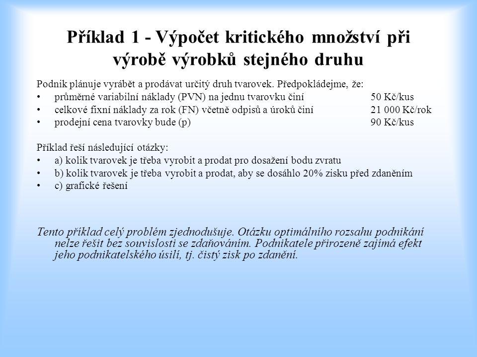 Příklad 1 - Výpočet kritického množství při výrobě výrobků stejného druhu
