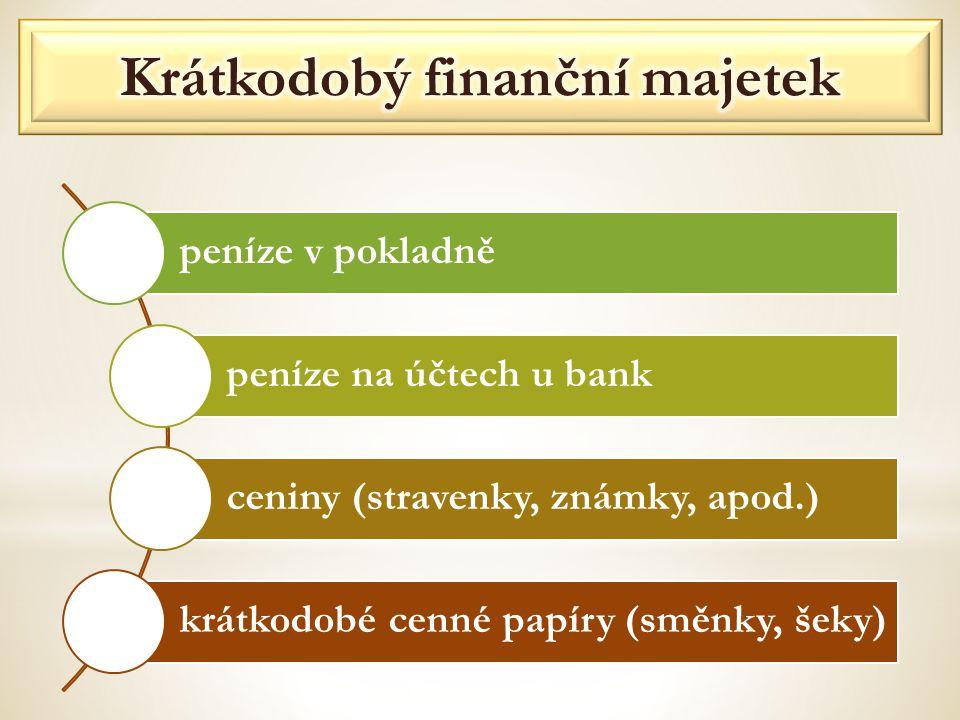 Krátkodobý finanční majetek