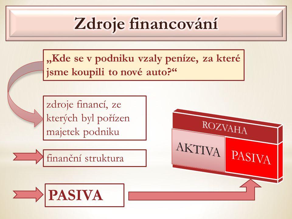 Zdroje financování PASIVA