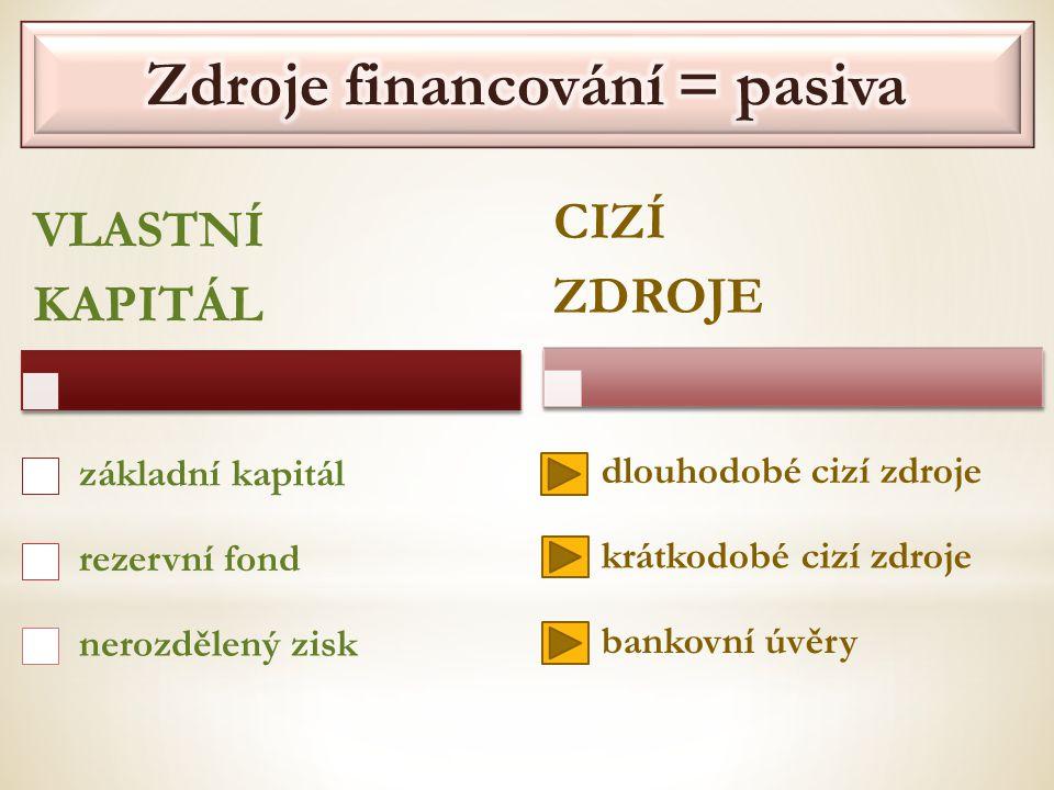 Zdroje financování = pasiva