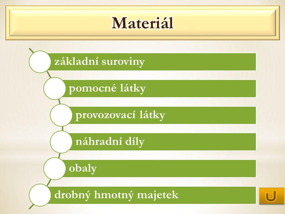 Materiál základní suroviny pomocné látky provozovací látky