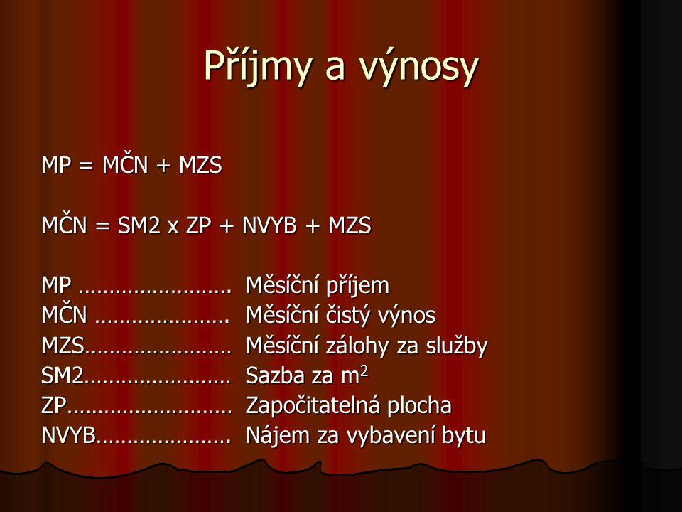 Příjmy a výnosy MP = MČN + MZS MČN = SM2 x ZP + NVYB + MZS