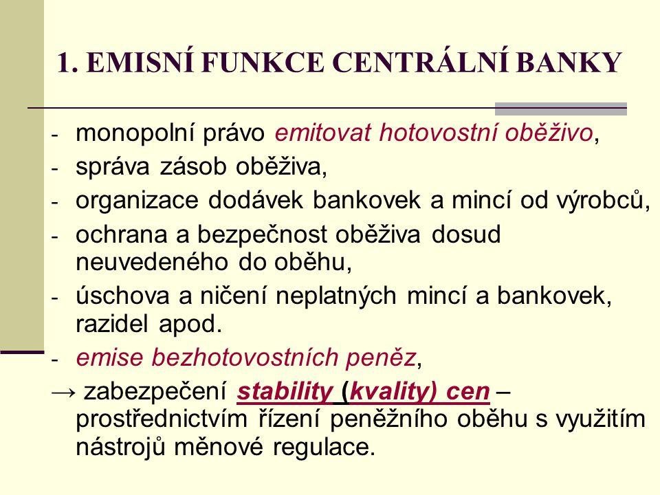 1. EMISNÍ FUNKCE CENTRÁLNÍ BANKY