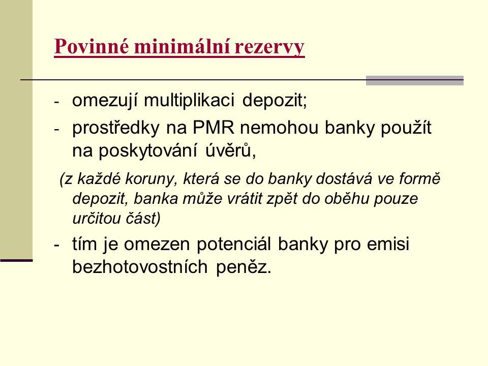Povinné minimální rezervy