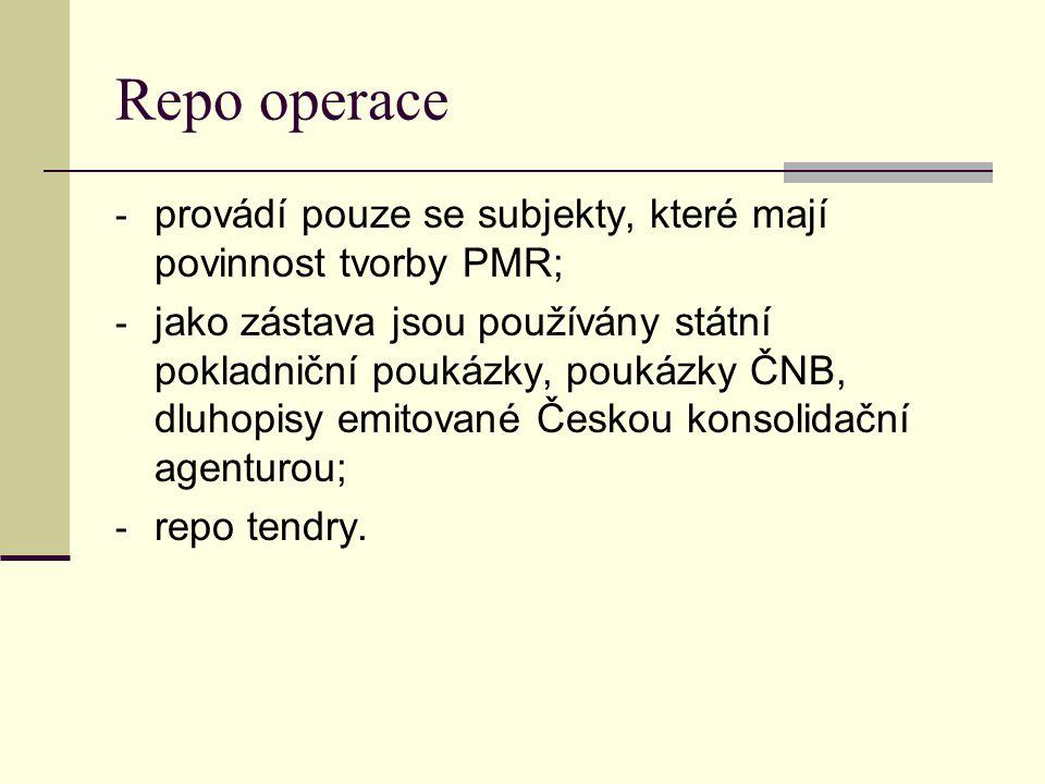 Repo operace provádí pouze se subjekty, které mají povinnost tvorby PMR;