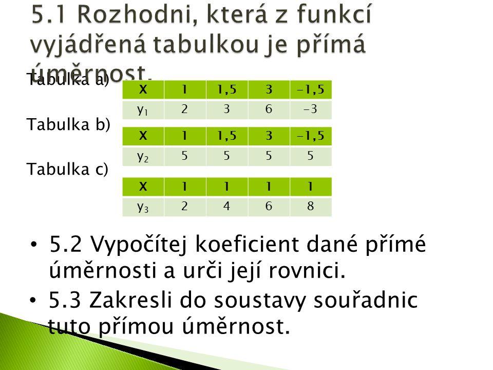 5.1 Rozhodni, která z funkcí vyjádřená tabulkou je přímá úměrnost.