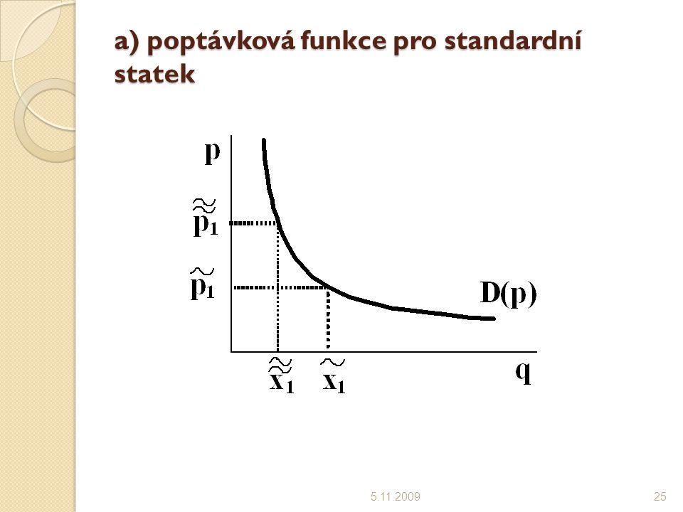 a) poptávková funkce pro standardní statek