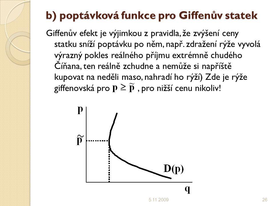 b) poptávková funkce pro Giffenův statek