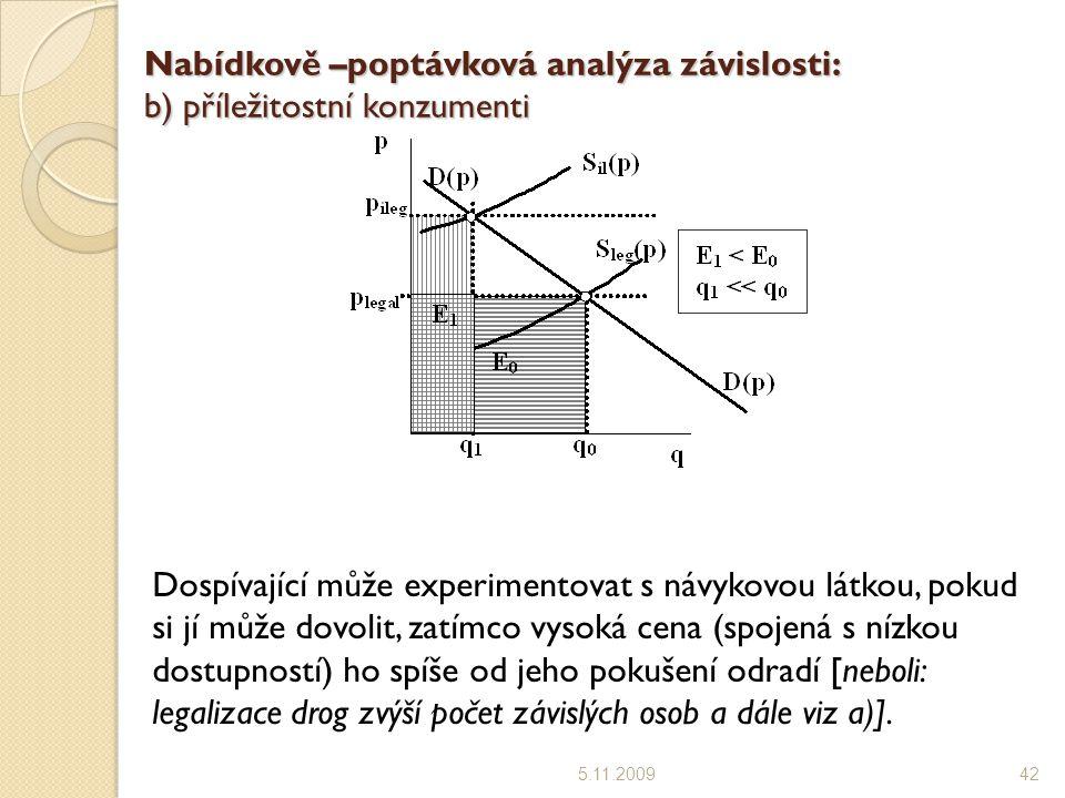 Nabídkově –poptávková analýza závislosti: b) příležitostní konzumenti
