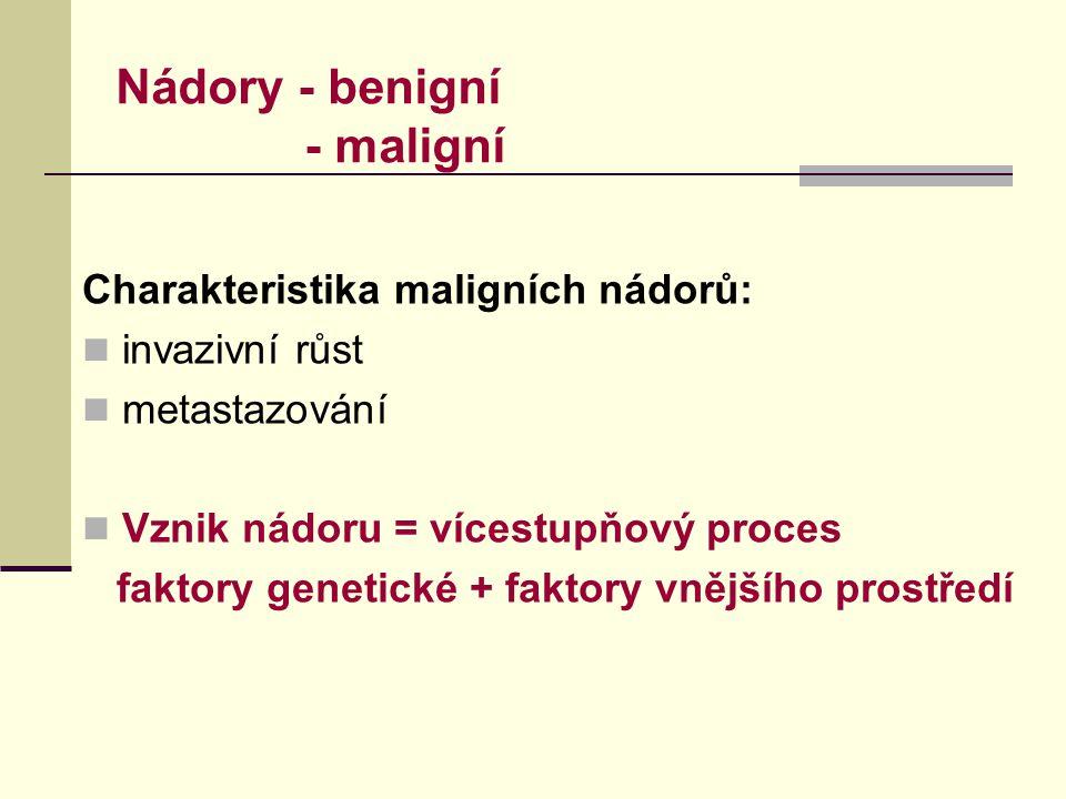 Nádory - benigní - maligní