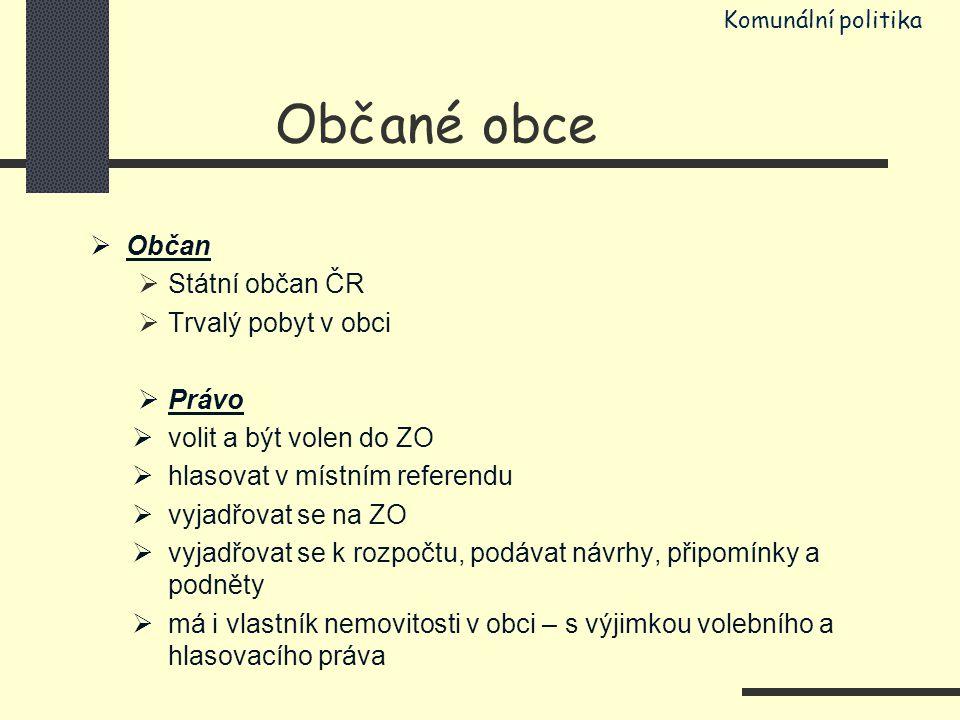 Občané obce Občan Státní občan ČR Trvalý pobyt v obci Právo