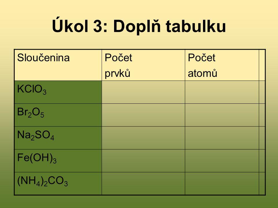 Úkol 3: Doplň tabulku Sloučenina Počet prvků atomů KClO3 Br2O5 Na2SO4