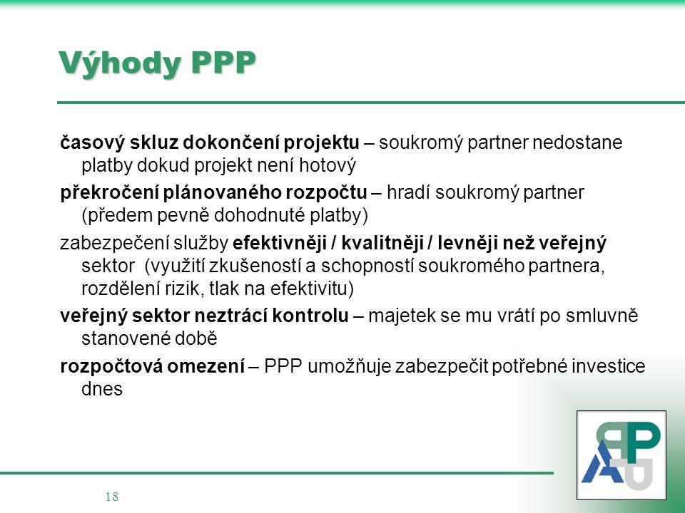 Výhody PPP