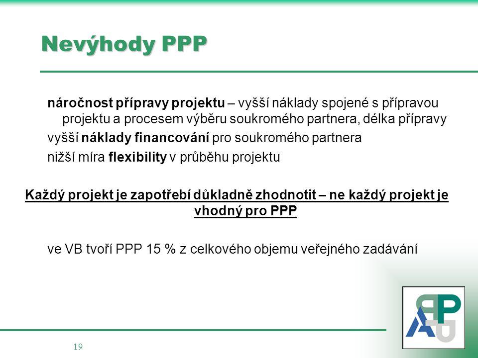 Nevýhody PPP