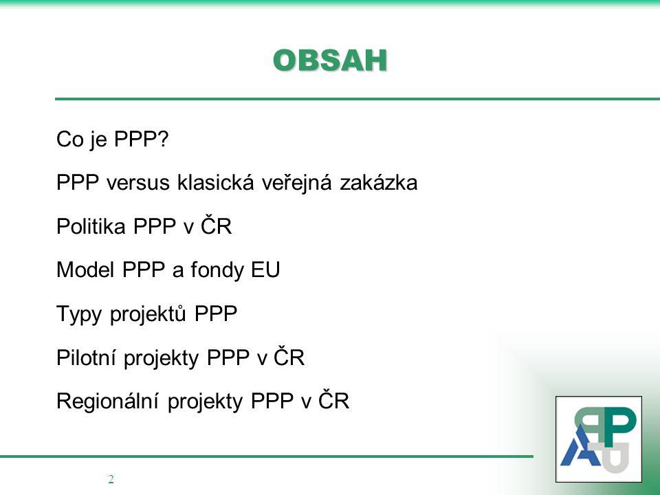 OBSAH Co je PPP PPP versus klasická veřejná zakázka Politika PPP v ČR